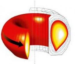 High-performance plasmas may make reliable, efficient fusion power a reality