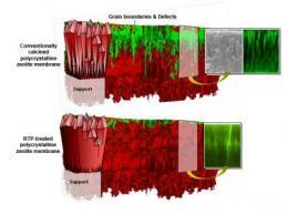 Membrane breaks through performance barrier