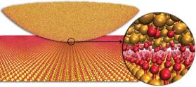 Models present new view of nanoscale friction