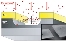 Nanotubes weigh the atom