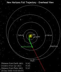 New Horizons Crosses a Threshold: Closer to Pluto than Earth