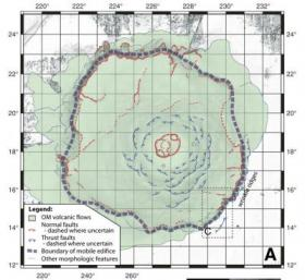Olympus Mons Volcanic Flows