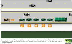 Road trains may be coming soon to Europe