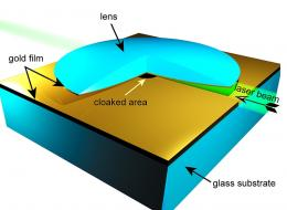 New 'broadband' cloaking technology simple to manufacture