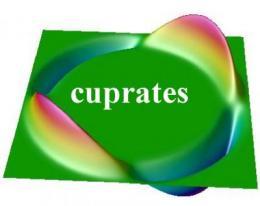 Superconductivity in Cuprates