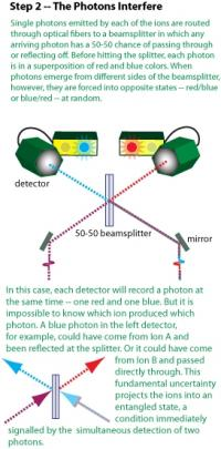 Long-Distance Teleportation Between Two Atoms: First between atoms 1 meter apart