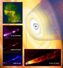 VLBA locates superenergetic bursts near giant black hole