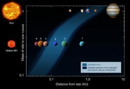 Heeft de eerste ontdekte bewoonbare exoplaneet meer weg van Arrakis dan van de aarde?