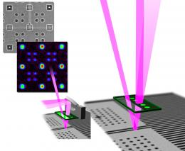 A SHARP new microscope for the next generation of microchips