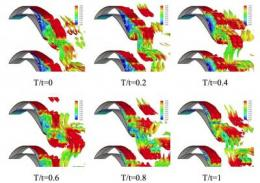 Better turbine simulation software to yield better engines