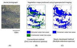 Conserving biodiversity with hyperspectral imaging analysis