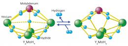 Crystallizing the switch to hydrogen