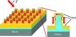 Princeton engineers make breakthrough in ultra-sensitive sensor technology