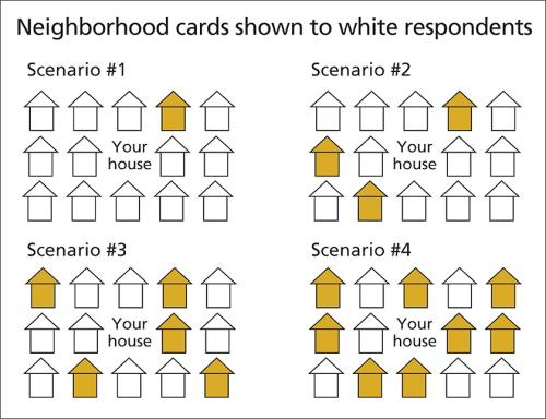 The waning of American apartheid? Residential segregation declines in U.S. metros