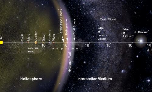 Voyager 1 measures magnetic mayhem