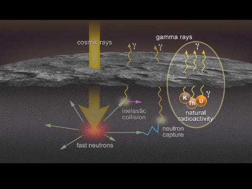 Epic volcanic activity flooded Mercury's north polar region