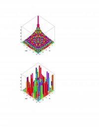 Experimental mathematics