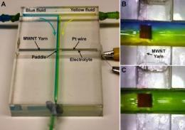Carbon nanotube muscles generate giant twist for novel motors