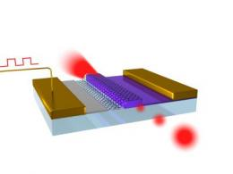 Graphene optical modulators could lead to ultrafast communications