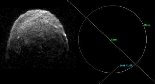 NASA releases radar movie of asteroid 2005 YU55