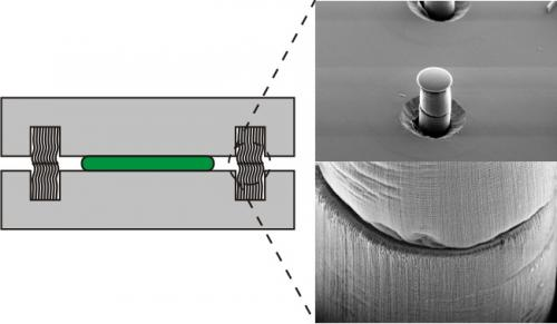 Carbon nanotubes best for 3D electronics