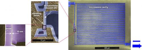 Researchers demonstrate an almost noiseless nanomechanical microwave amplifier