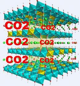 Green chemistry: The heat is on