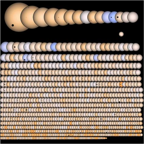 Amazing image: Kepler's transiting exoplanets