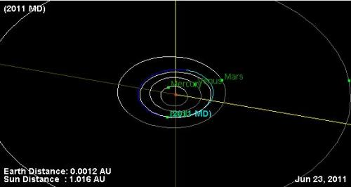 Another asteroid to give Earth a close shave June 27, 2011