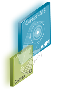 ARM deals efficiency ace with big.LITTLE and Cortex-A7