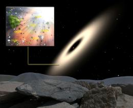 Astrobiologists discover 'sweet spots' for the formation of complex organic molecules in the galaxy