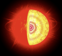 Astronomers detect echoes from the depth of a red giant star