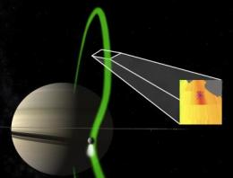 Beams of electrons link Saturn with its moon Enceladus
