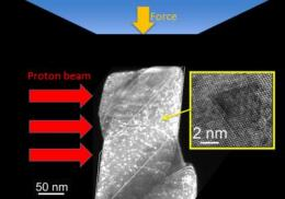 Berkeley scientists pioneer nanoscale nuclear materials testing capability
