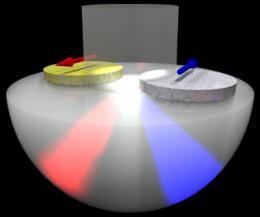 Bimetallic nanoantenna separates colors of light