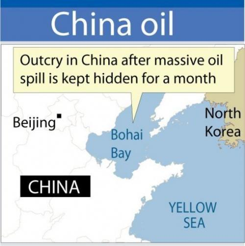 CNOOC in partnership with the Chinese unit of US oil giant ConocoPhillips operates an oil field in Bohai Bay