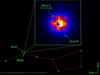 Companion stars could cause unexpected x-rays