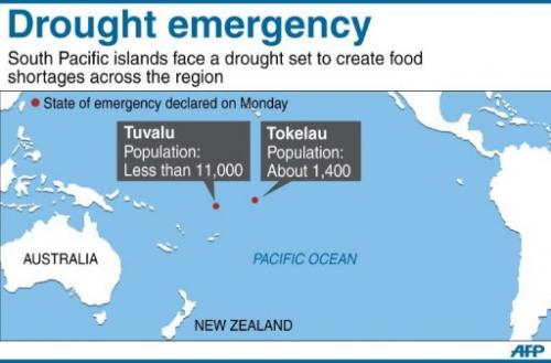 Drought emergency in the Pacific