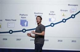 Facebook looks to extend online reach, sharing (AP)