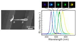 Nano-LEDs emit full visible spectrum of light