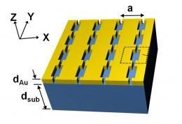 New way to funnel light could have infrared applications