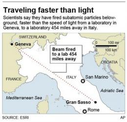 Gee Whizzz! Basics on faster-than-light research (AP)