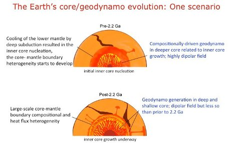 How old is the Earth's core? Maybe older than you thought