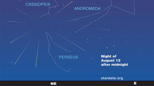 How to enjoy the 2011 perseid meteor shower