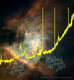 Astronomers discover complex organic matter in the universe