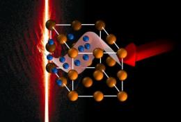 Laser heating -- new light cast on electrons heated to several billion degrees