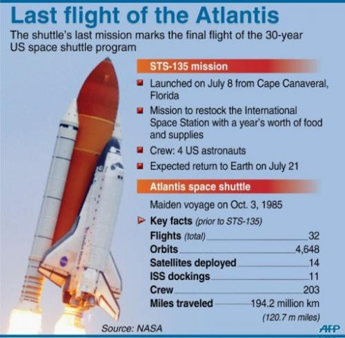 Last flight of the Atlantis
