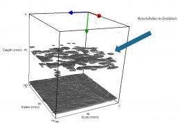 Lightning-fast materials testing using ultrasound