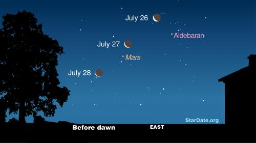 Moon glides by bright star, Mars next week before dawn