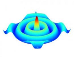 Nanoscale spin waves can replace microwaves